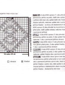 Kosoštvorec schéma