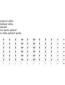 Tunika Elastico schéma