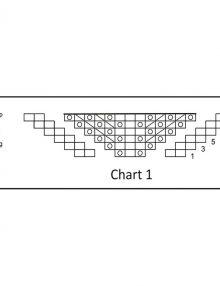 Diamantový vzor schéma 1
