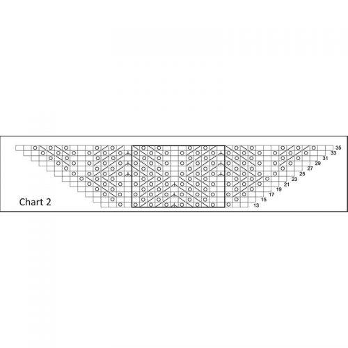 Diamantový vzor schéma 2