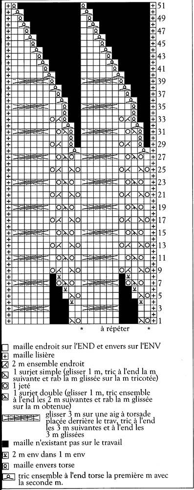 Čiapka Soprane+MB schéma